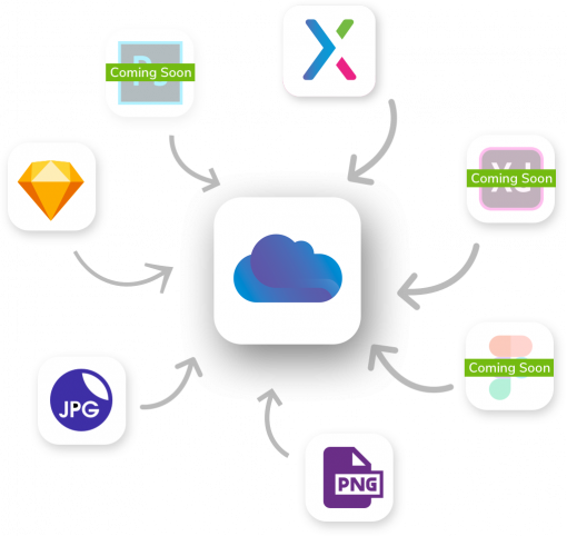Axure Cloud Platform